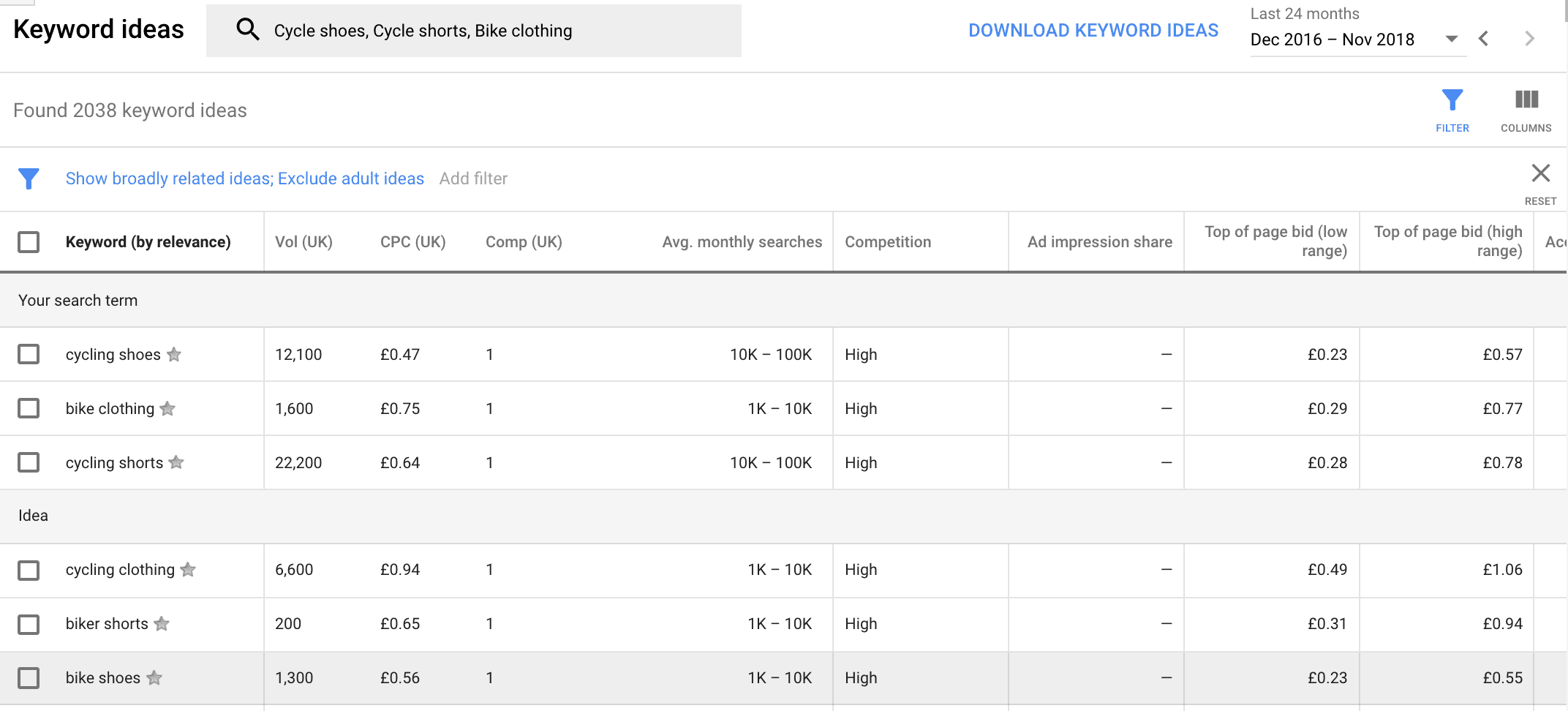 Google Keyword Planner (2)