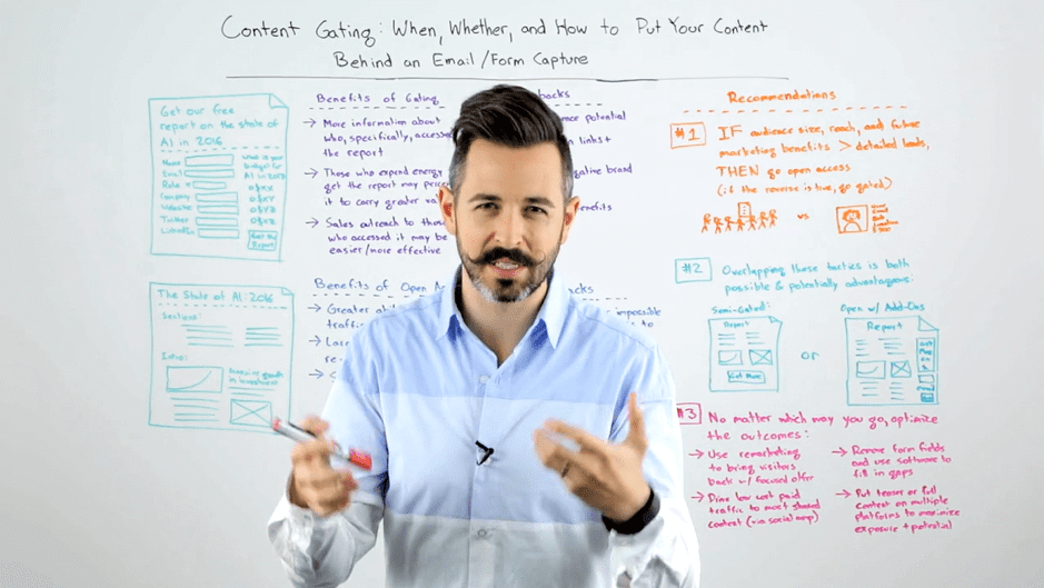 Moz whiteboard Friday on content gating
