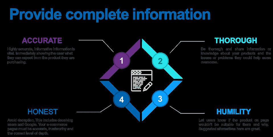 Provide complete information diagram