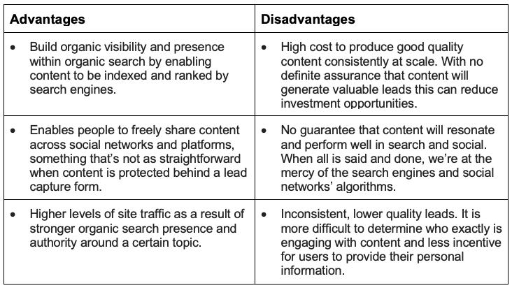 Advantages and disadvantages of open content