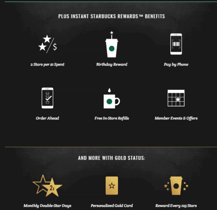 Starbucks app benefits