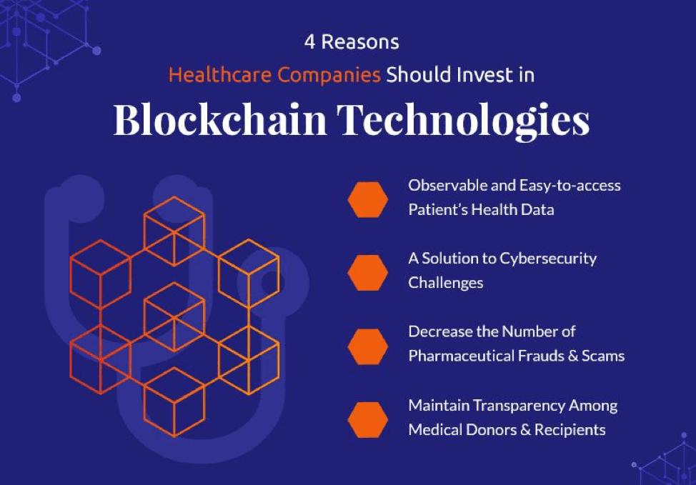 4 razões para as empresas de saúde devem usar blockchain