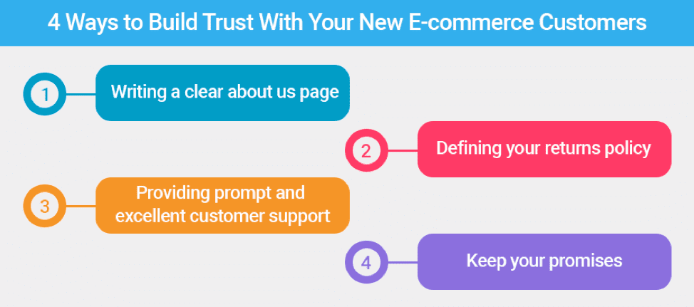 4 ways to build trust with your new e-commerce customers