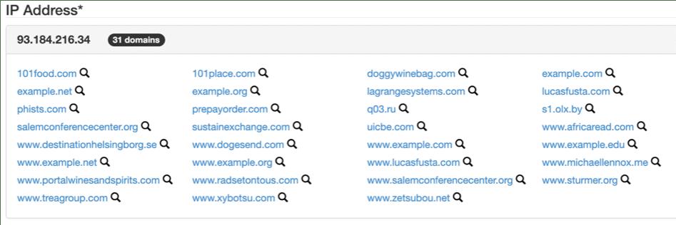 SpyOnWeb shared hosting search