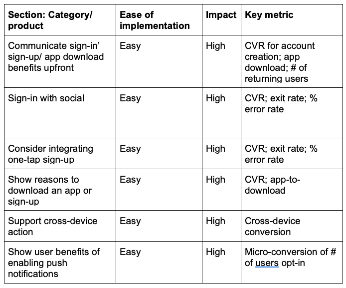 Form optimization key suggestions