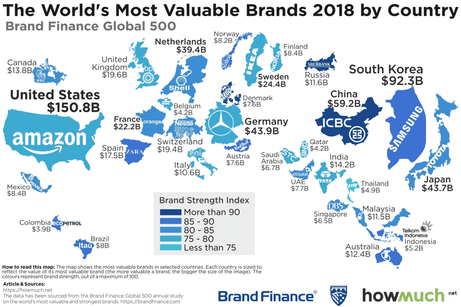 The world's most valuable brands in 2018 by country
