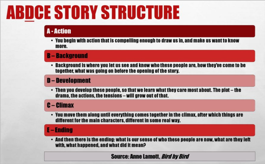 ABDC story structure