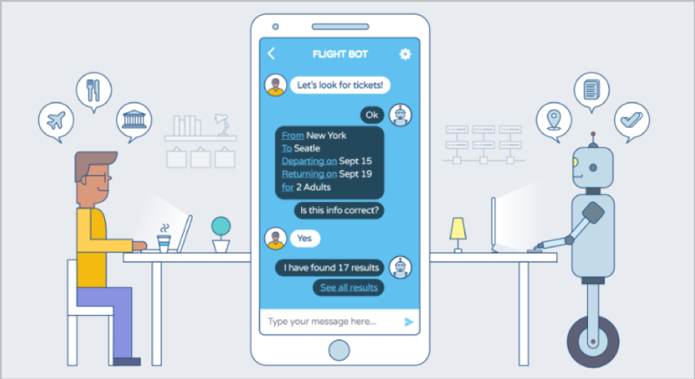 How AI-based chat is transforming lead generation | Smart Insights