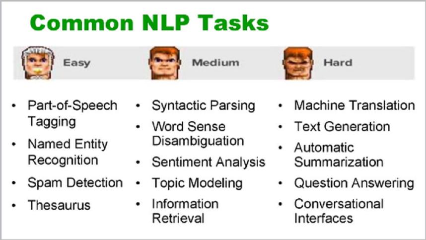 Common NLP tasks