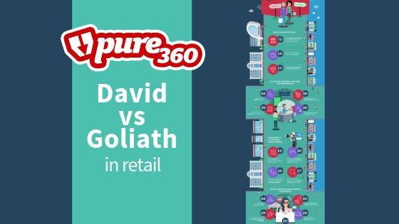 David VS Goliath Pure360