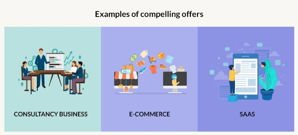 Examples of compelling offers