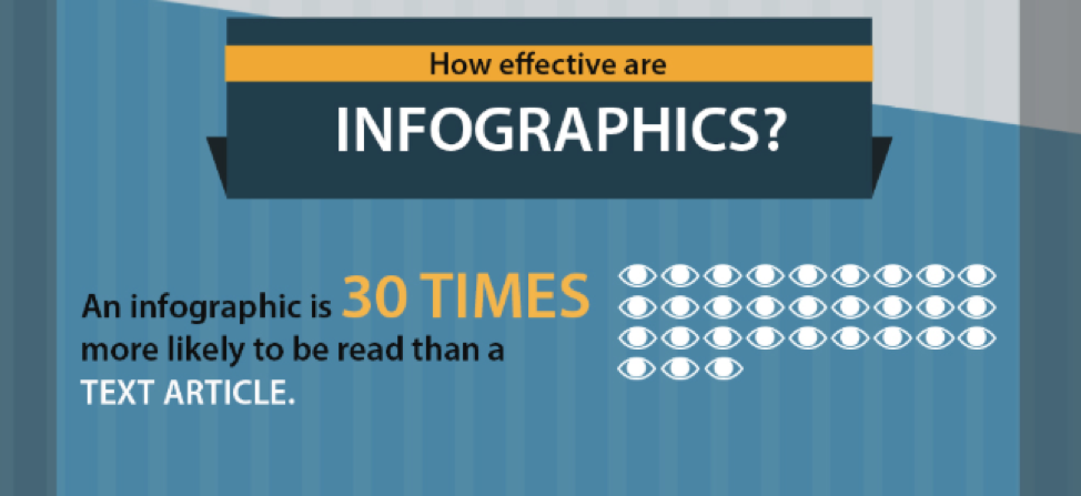 How effective are infographics?