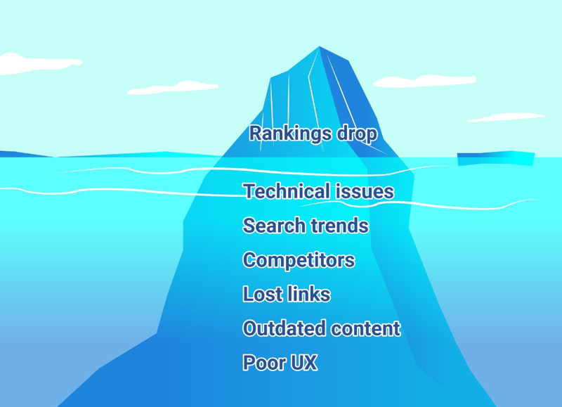 Rankings drop iceberg