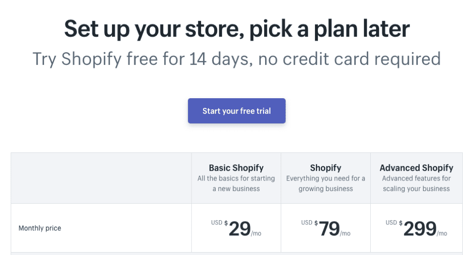 Shopify trial offer