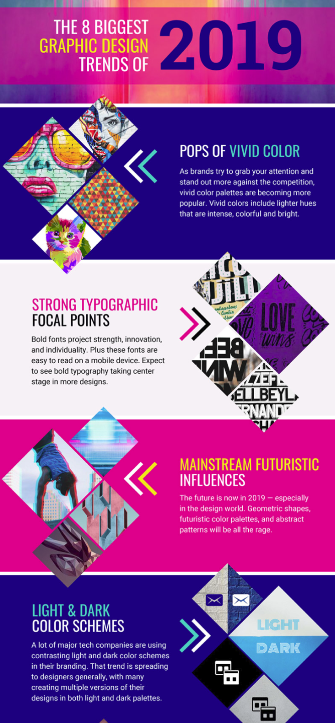 The 8 biggest graphic design trends of 2019