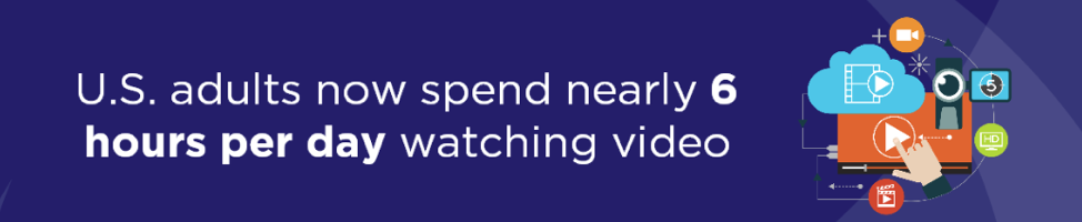 US adults spend 6 hours a day watching videos