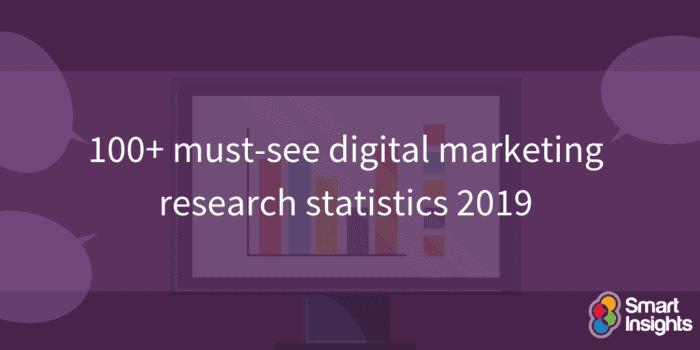 100+ marketing stats