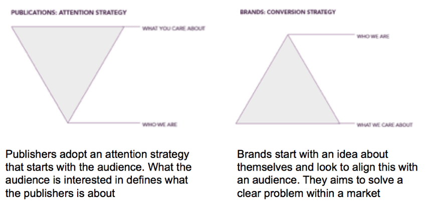 Attention and conversion strategies