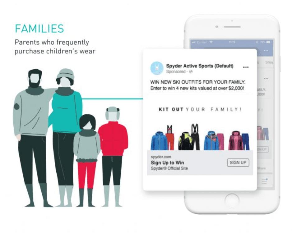 Spyder families customer segment