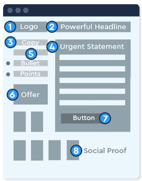 Webpage layout