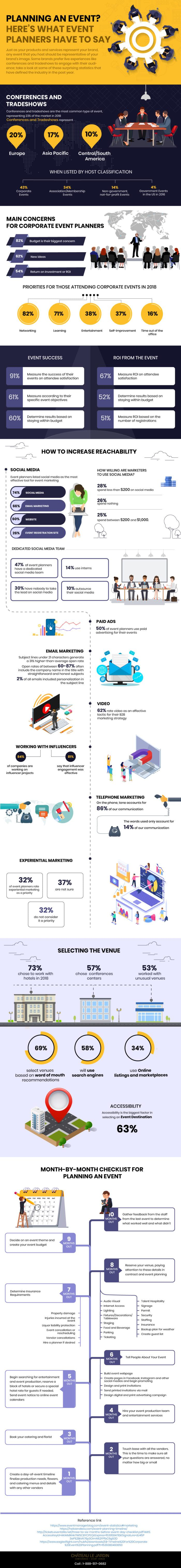 Planning An Event infographic