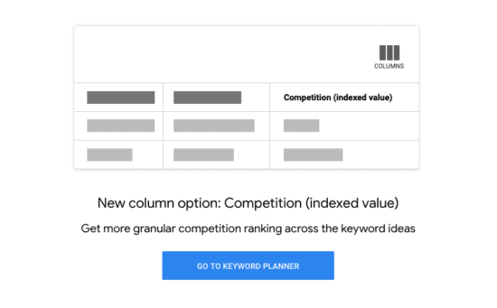 Competition column Feature in Google Keywords