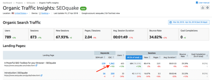 SEOquake organic traffic insights