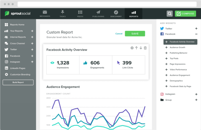 Sprout Social custom report