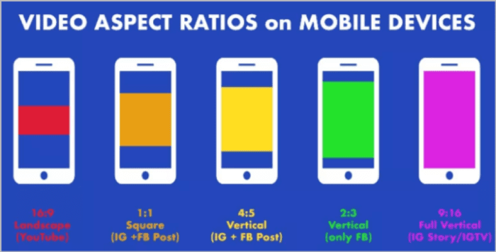 Video aspect ratios on mobile devices