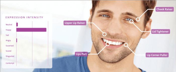 Facial Coding