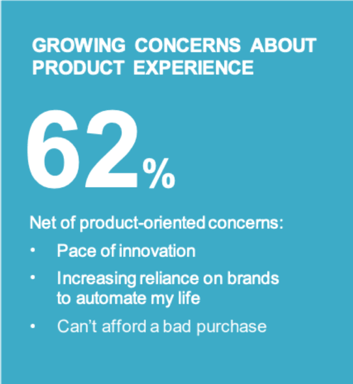 Growing concerns about product experience