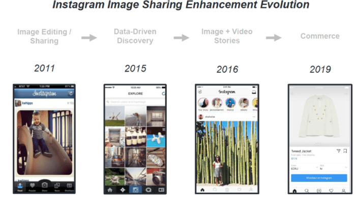 Instagram evolution