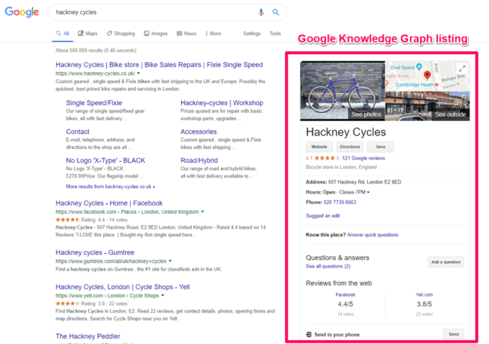 Knowledge Graph result