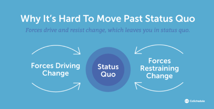 Why it's hard to move past status quo