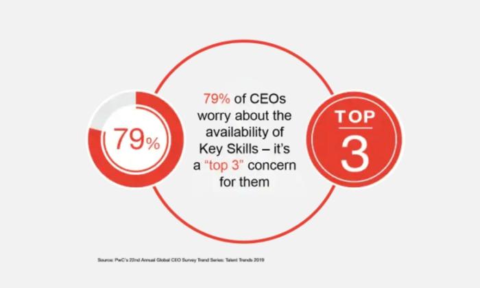 Availability of key skills stat