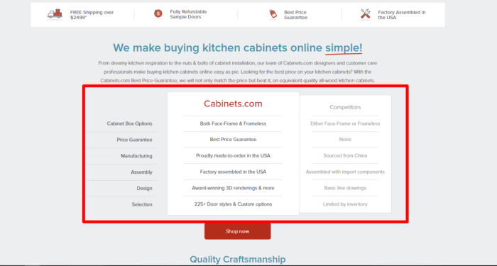 75 - Cabinets Usability mistakes 3