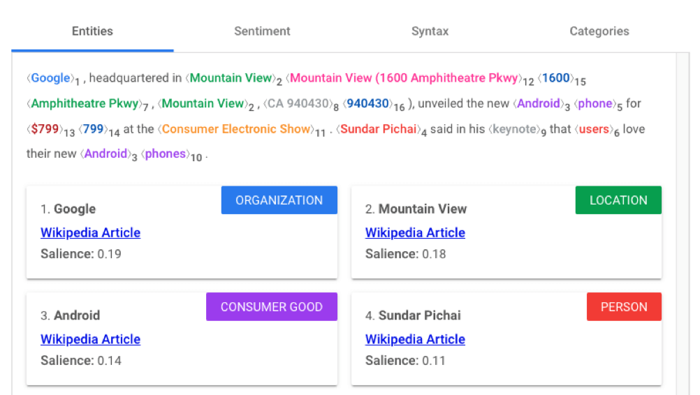 Google's natural language processing API