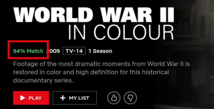 Personalized Netflix suggestion