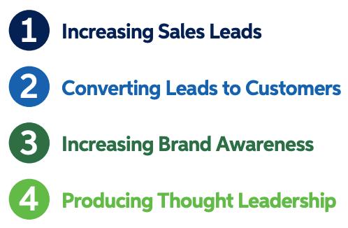 2021 B2B Marketing objectives