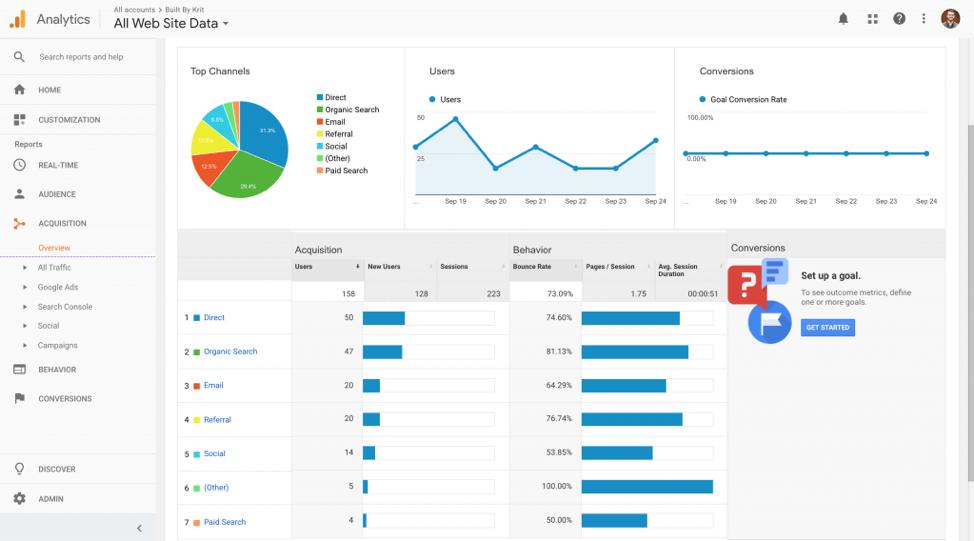 Web data in GA