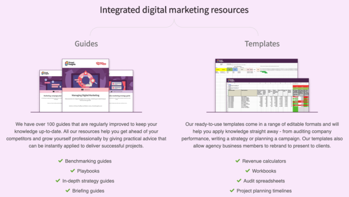 Integrated digital marketing resources