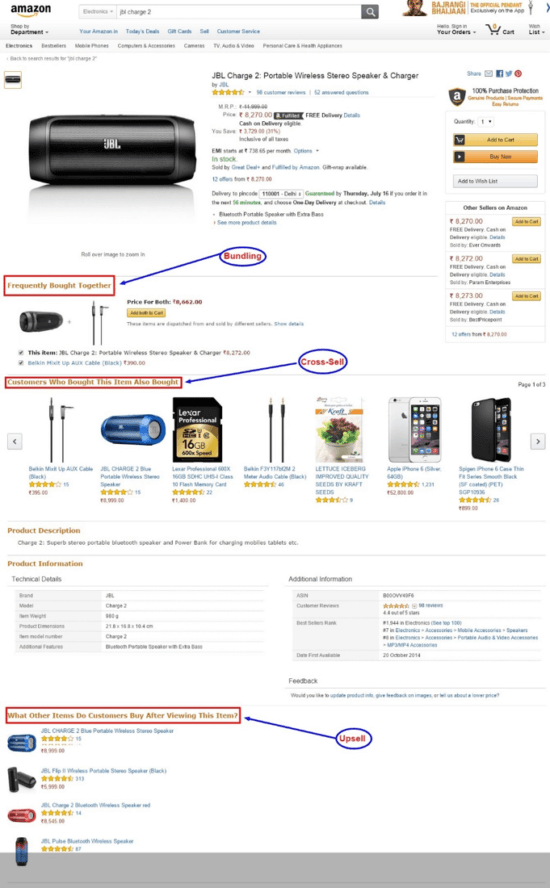 Upselling and cross selling on Amazon