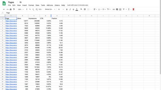 Google Search Console Google Sheet export