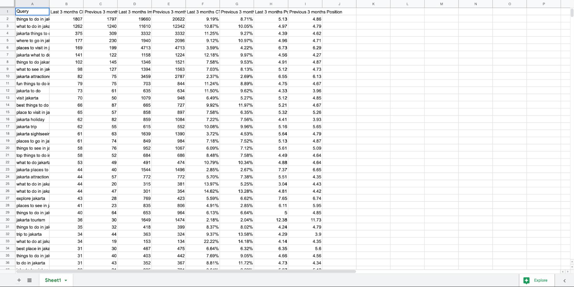 Exporting data to Google Sheets