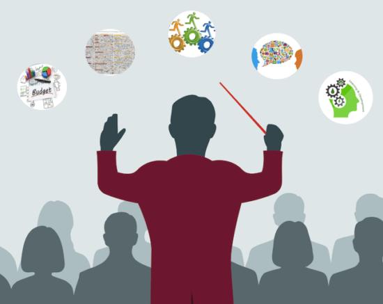 marketing operations model
