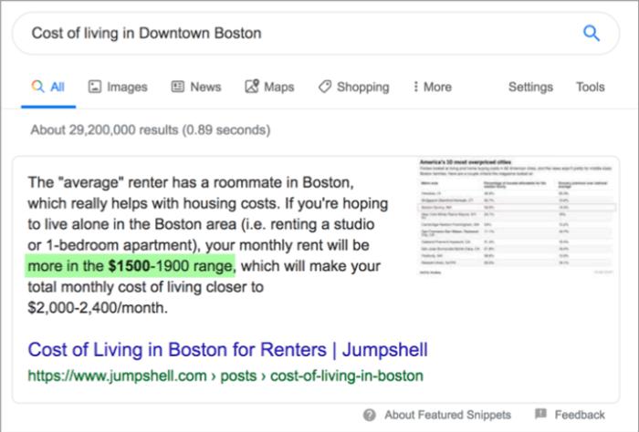 Price-driven Google search query