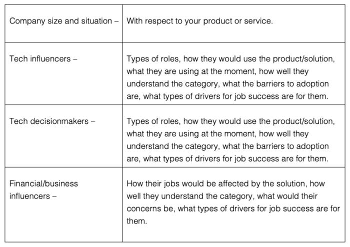 Buyer persona criteria
