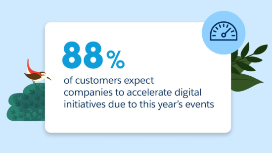 Salesforce research - 88% of customers expect companies to accelerate digital initiative due to this year's event