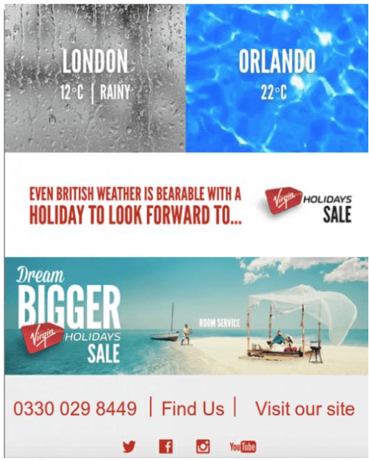 E-commerce marketing travel