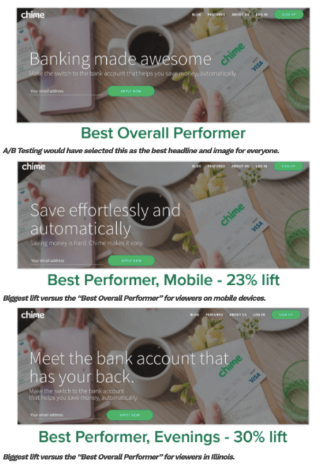 Conversion rate optimization for financial services